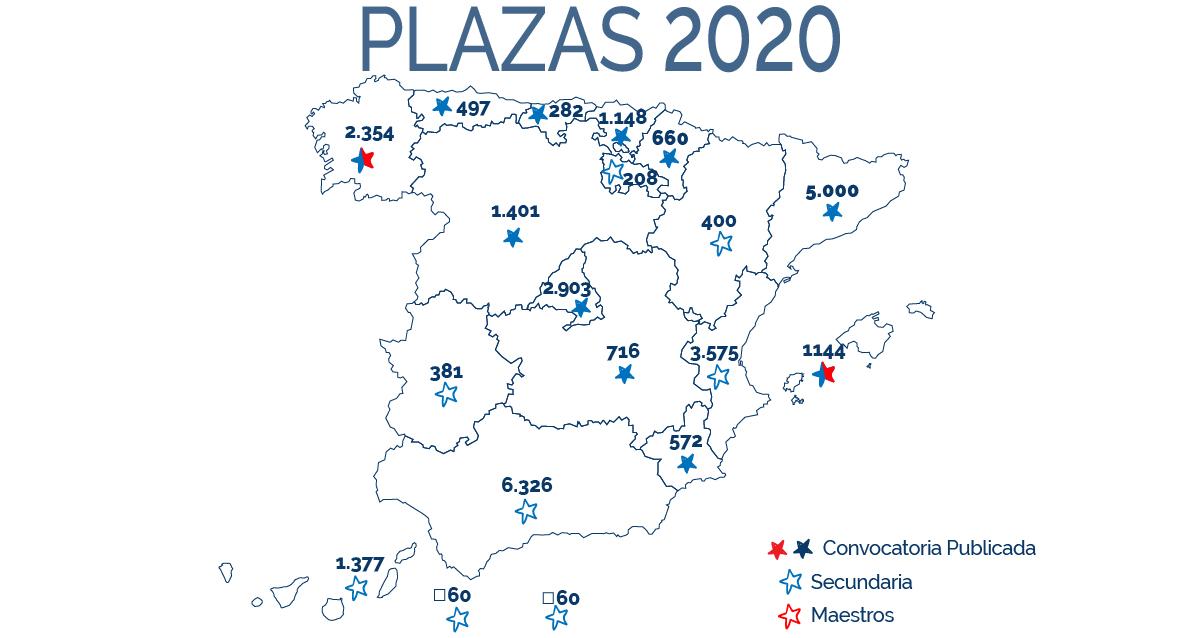Previsión de Plazas oposiciones secundaria 2020